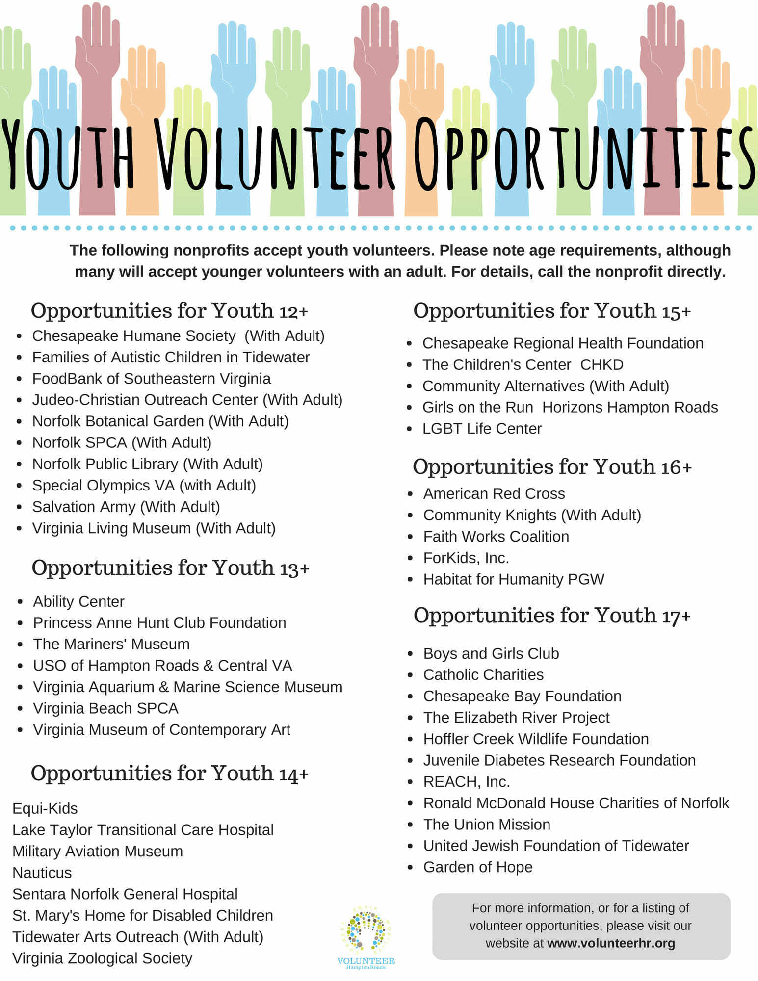 Youth Volunteer Opportunities 2018